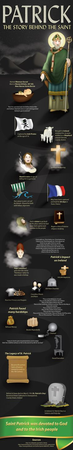 Patrick: The Story Behind The Saint Infographic