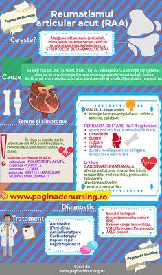 Emergency Medical Technician, Nursing School Notes, School Lessons, Design Case, Human Body, Metabolism, Dory, Health, Medicine