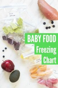 Some homemade baby food purees freeze better than others- keep this chart on hand so you know what to expect from different fruits and veggies. Baby Puree Recipes, Pureed Food Recipes, Baby Food Recipes, Healthy Recipes, Food Baby, Baby Food Puree, Healthy Kids, Healthy Food, Toddler Meals