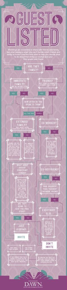 Helpful Hints: How to decide who to invite to your wedding.