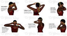 TreBella Wigs Measurement Guide