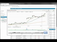 http://screener.morpheustrading.com    Based on the technical analysis techniques of our proven swing trading system for stock and ETF trading, today's 3-minute trading strategy video shows a quick and easy way to find low-risk Pullback entries for swing trading while in a strongly uptrending market.    In today's video, tickers discussed include: $ALNY, $ONXX, and $N. These are setting up as Pullback entries and are among the best stocks to buy today, or in the coming days.