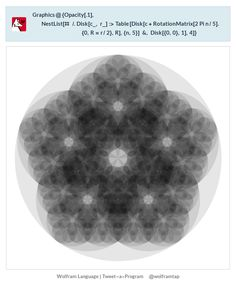 Graphics@{Opacity[.1],NestList[# /.Disk[c_, r_]:>Table[Disk[c+RotationMatrix[2Pi n/5].{0,R=r/2},R],{n,5}] &, Disk[{0,0},1],4]}