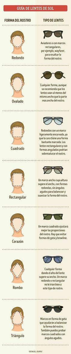 f2f34f352d Tipos de gafas según la forma de tu cara. #personalshopper Formas De Cara,