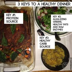 Here's a cheat sheet guide to building a healthy dinner. #wellnesswithyasmin #eatforyourmindbodyandsoul #amanah #alhamdulilah