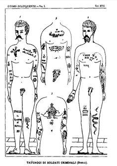 """Oltre la pelle — Il tatuaggio militare, da """"l'uomo delinquente"""" di..."""