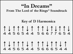 """In Dreams"" Harmonica Tab by epulosity.deviantart.com on @deviantART"