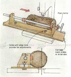 Band Saw Log Cutting Jig - Band Saw Tips, Jigs and Fixtures - Woodwork, Woodworking, Woodworking Plans, Woodworking Projects Awesome Woodworking Ideas, Woodworking For Kids, Woodworking Workshop, Easy Woodworking Projects, Woodworking Jigs, Woodworking Furniture, Carpentry, Wood Projects, Woodworking Beginner