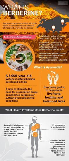 Health Benefits of Berberine