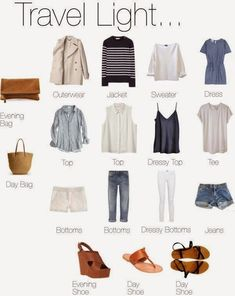 Packing Light Packing clothes for travel Capsule Wardrobe, Travel Wardrobe, Europe Travel Outfits, Europe Packing, Traveling Europe, Backpacking Europe, Men's Wardrobe, Vacation Outfits, Summer Outfits