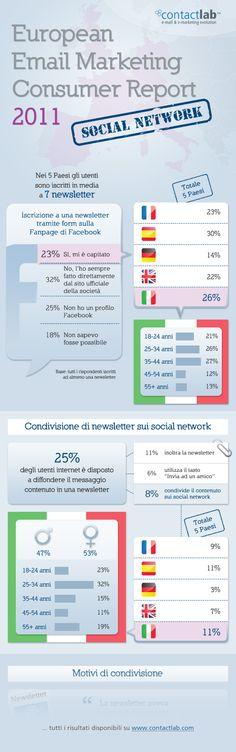 Europan Email Marketing Consumer Report - 2011