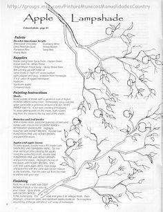 Country Nests - giga artes country - Picasa Web Albums