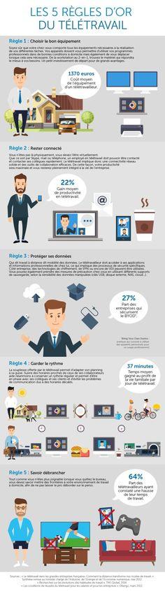 Les cinq règles d'or du télétravail #infographie #teletravail Plus