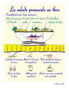 Recette de la salade provençale au thon