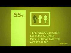 I Informe Infoempleo-Adecco sobre Redes Sociales y Mercado de Trabajo en España