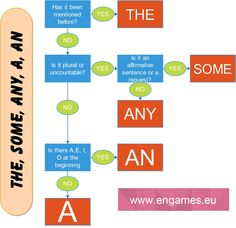 A-some-the-Any-infographic-English
