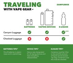 Traveling with vape gear can be a little scary. Check out these tips to make sure you have all of your vaping supplies with you on vacation.