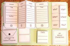 A Teaching Blog for 2nd & 3rd Grade Teachers