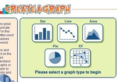 CREATE A GRAPH - From NCES, this is an easy, instant graphing tool that creates five various types of graphs. Great for elementary students or anyone needing something simple. Types Of Graphs, Bar Graphs, Math Help, Learn Math, Interactive Board, Australian Curriculum, Tips, Charts