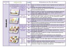 Cycle 3 : les nvx programmes de français