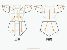 淺談模型刻線的佈局 02 Gundam Tutorial, Futuristic Robot, Sf Movies, Mandalorian Armor, Gundam Custom Build, Sci Fi Models, Gundam Art, Gunpla Custom, Mechanical Design