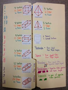 Geometry Review Folder - The 4th Grade May-Niacs