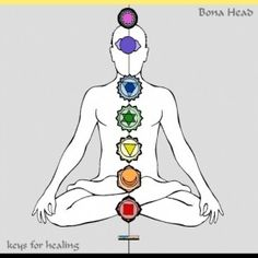album Keys For Healing - Bona Head