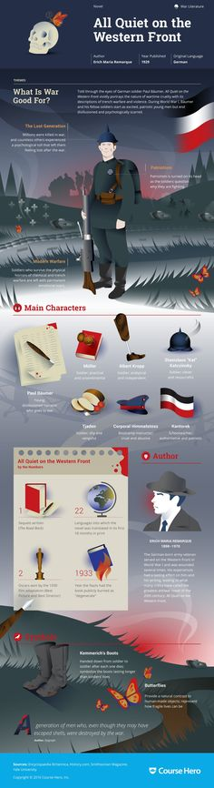 All Quiet on the Western Front Infographic | Course Hero