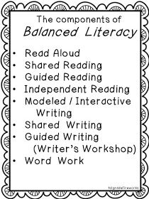 ALL of the elements needed for a Balanced Literacy classroom in one resource. Guided Reading Lessons, Teaching Reading, Reading Fluency, Reading Activities, Teaching Ideas, Balanced Literacy Classroom, Literacy Programs, First Grade Reading, Reading Intervention