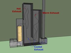 This heater directs of the captured heat into thermal mass the way a masonry heater works. However instead of a standard firebox it uses a rocket heater style J tube. Wood Gas Stove, Wood Burner, Wood Stoves, Stove Heater, Stove Oven, Furnace Heater, Rocket Stove Design, Rocket Mass Heater, Cast Iron Stove