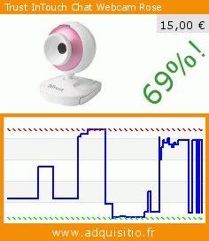 Trust InTouch Chat Webcam Rose (Accessoire). Réduction de 69%! Prix actuel 15,00 €, l'ancien prix était de 49,00 €. http://www.adquisitio.fr/trust/intouch-chat-webcam-rose