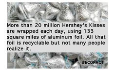 #EcoFact that's a whole bunch of waste!