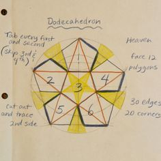 Waldorf ~ 8th grade ~ Platonic Solids ~ The precise practice of geometric drawings, leading to the construction of the Platonic solids.
