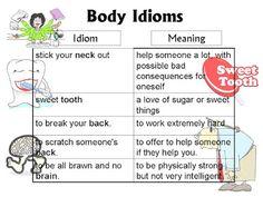 Learn English– Idioms– Сообщество– Google+