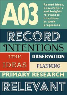 Free GCSE Assessment Objective Posters - The Arty Teacher High School Art, Middle School Art, Art Room Posters, Gcse Art Sketchbook, Art Basics, Art Worksheets, Aqa, A Level Art, Art Lessons Elementary