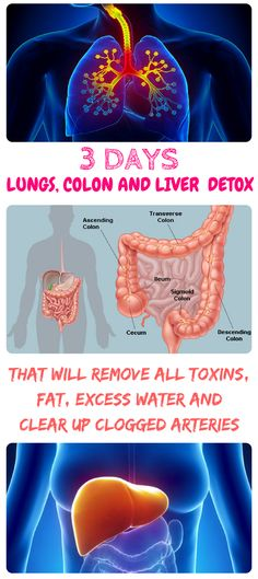 3 Days Colon, Liver and Lungs Detox That Will Remove All Toxins, Fat, Excess Water And Clear Up Clogged Arteries! Natural Liver Detox, Natural Colon Cleanse, Lung Cleanse, Cleanse Diet, Body Cleanse, Detox Foods, Detox Tips, Sigmoid Colon, Woman Clothing