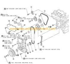 101 Best Nissan Sentra B13 images