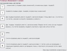 Красивый узор для пуловера (УЗОРЫ СПИЦАМИ). Обсуждение на LiveInternet - Российский Сервис Онлайн-Дневников