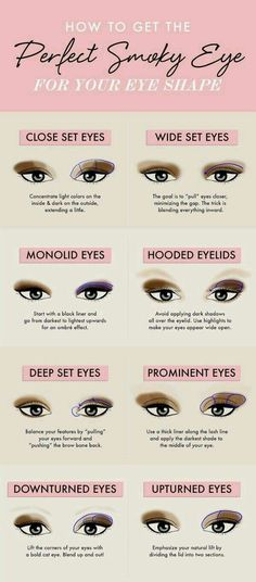 The Perfect Smokey Eye For Your Eye Shape #Beauty #Trusper #Tip