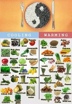 Within the Eastern philosophy way of eating, all foods have Yin (cold) or Yang (warm) qualities. For a balanced and healthy diet, you need a balance of both types of foods.  Here is a chart to help you out !