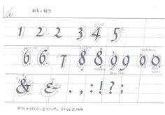 How to write calligraphy 1234567890&.,:!?;