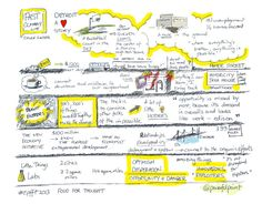 Sketchnote of Fast Company Live presentation, @chucksalter @Fast Company at Food for Thought 2013, presented by Erwin Penland.