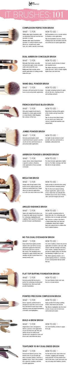 A handy guide to IT Heavenly Luxe makeup brushes! Plus, some makeup application tips! Learn more about the Heavenly Luxe collection at http://www.itcosmetics.com/brushes-and-tools: