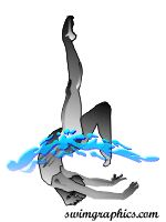 Synchronized Swimming Solo Clipart: Page Three.