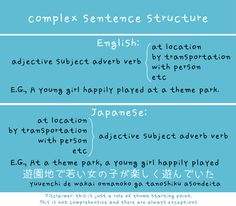 Complex Sentence Structure Japanese words arghlblargh!