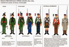 Canadian Sedentary Militia There were 40000 militia in Lower Canada, 10000 in Upper Canada and 10000 in the Maritimes. One fourth of each un. Canadian Army, British Army, American Revolutionary War, American War, Independence War, British Uniforms, War Of 1812, Mystery Of History, Napoleonic Wars
