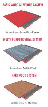 Place to buy dance floors, mirrors, and barres for home studio