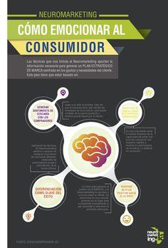 Neuromarketing: cómo emocionar al consumidor Marketing Online, Digital Marketing Strategy, Facebook Marketing, Inbound Marketing, Marketing Plan, Business Marketing, Content Marketing, Affiliate Marketing, Social Media Marketing