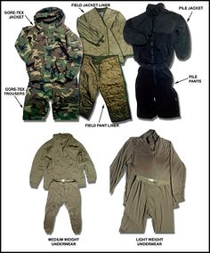 Mountain Survival Equipment: Clothing, Footware, Climbing Hardware and Software; Sustainability Equipment