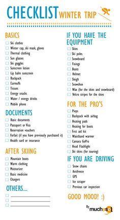 Ski packing list: